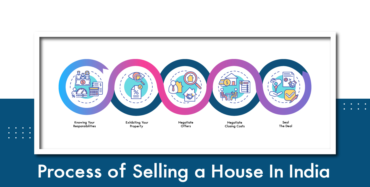 Process Of Selling a House In India